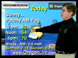 Tuesday, October 6 weather forecast