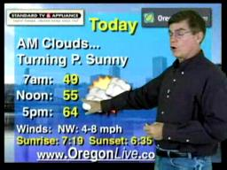 Friday, October 9 weather forecast
