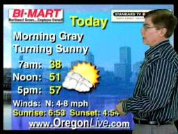 Tuesday, November 3 weather forecast
