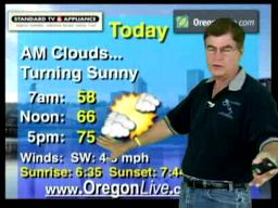 Thursday, September 3 weather forecast