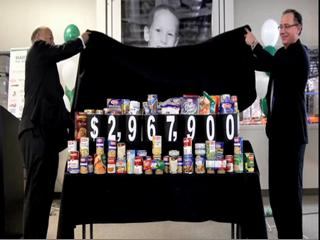 2010 Harvest for Hunger Campaign Results