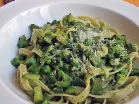 Turkey Pasta Primavera Recipes — Dishmaps