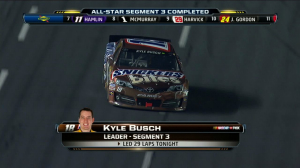 CUP: Kyle Busch Wins Segment 3 - All-Star 2013