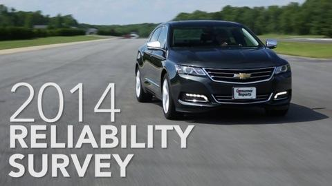2014 Most and Least Reliable Cars