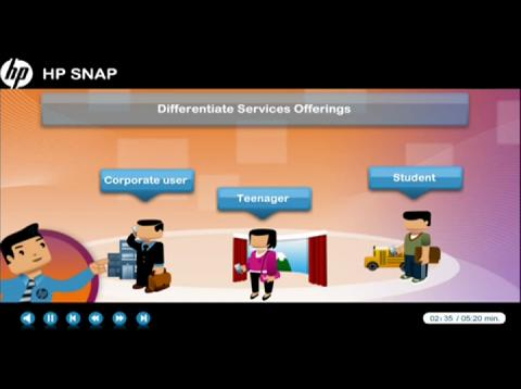 HP SNAP solution overview