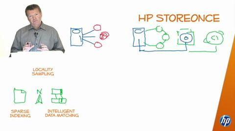 HP StoreOnce: A Guided Tour