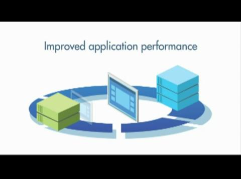 Storage Virtualization: HP/VMware