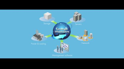 HP Converged Infrastructure: Intro