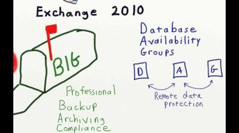 HP Storage Options for Exchange 2010