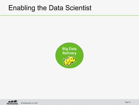 Back to the Future: MapReduce, Hadoop and the Data Scientist