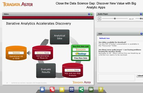 Close the Data Science Gap: Discover New Value with Big Analytic Apps