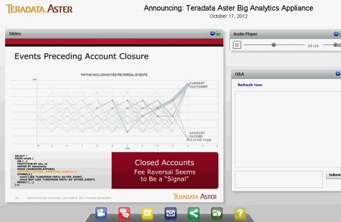 Bring Big Data to Life: Teradata Aster Big Analytics Appliance