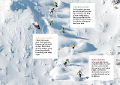 How to Ski: Steeps