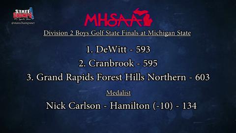 State Champs! High School Sports Show - June 7th, 2015 Show