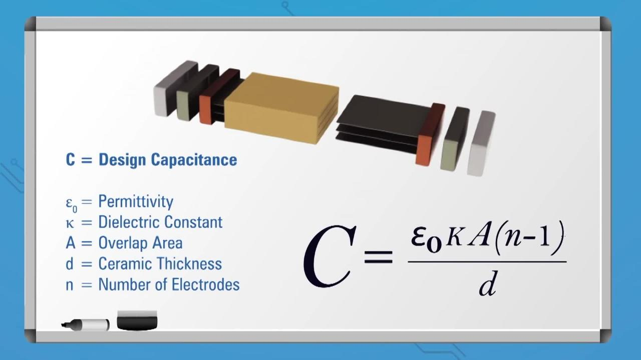 Why-do-ceramic-capacitors-change-with-applied-voltage-KEMET-Ask-an-FAE