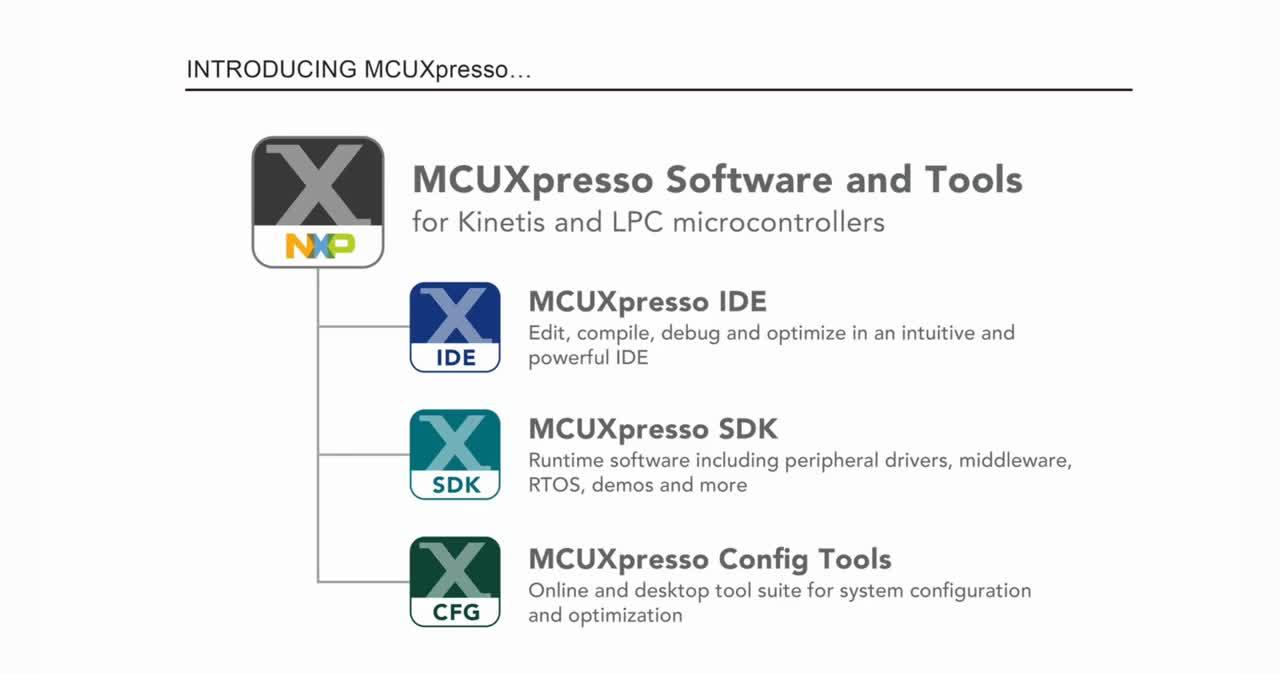 MCUXpresso Software & Tools Announcement from Geoff Lees
