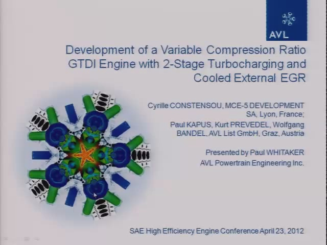 Development of a Variable Compression Ratio GTDI Engine with 2-Stage Turbocharging and Cooled External EGR