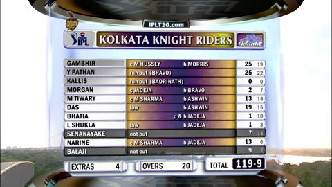 Report : Match 26 - KKR vs CSK