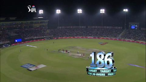 Report : Match 29 - KXIP vs PWI