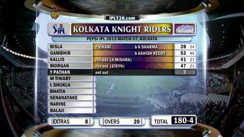 Report : Match 17 - KKR vs SRH