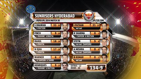 Report: Match 30 – RR vs SRH
