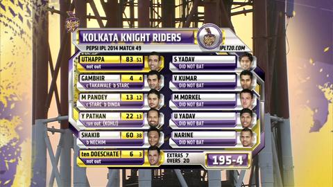Report: Match 49 – KKR v RCB