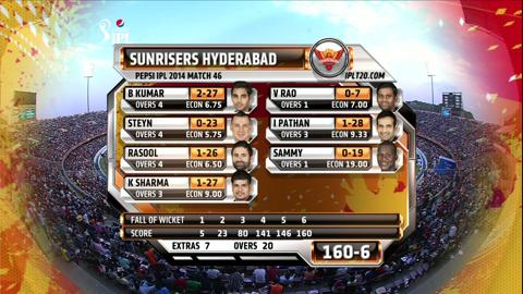 Report: Match 46 – SRH v RCB