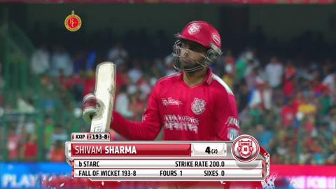 Report: Match 31 – RCB vs KXIP