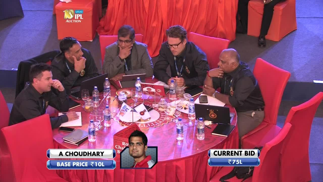 2017 VIVO IPL Player Auction - Royal Challengers Bangalore