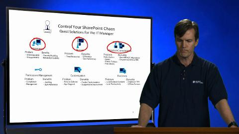 Quest on the Board - Solutions for SharePoint Management