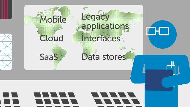 Application integration with Dell Boomi