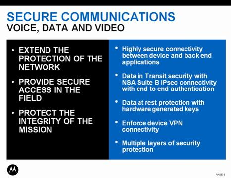Commercial Devices. Classified Communications. Complete Security.