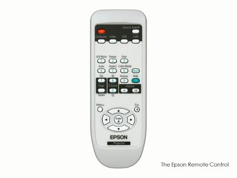 Remote Control: How to Use