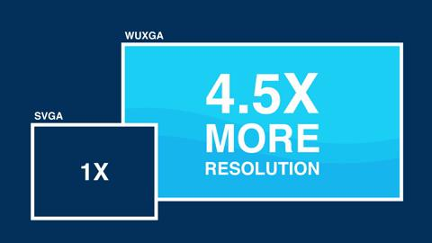 EX9200 Pro WUXGA 3LCD Portable Projector Overview